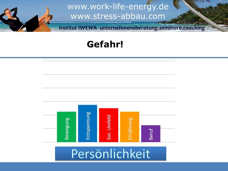Gefahr! Beruf/Studium Persönlichkeit