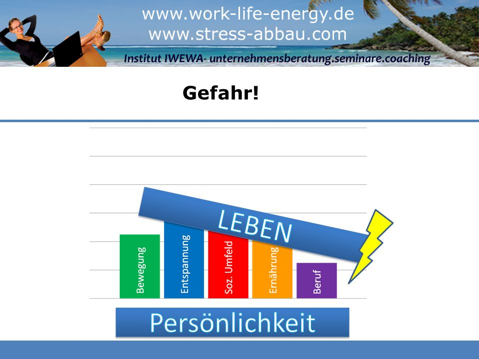 Gefahr! LEBEN Beruf/Studium Persönlichkeit