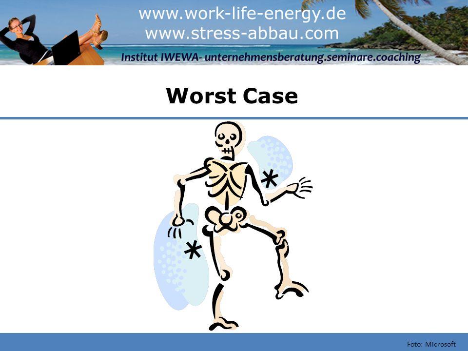 Worst Case Foto: Microsoft