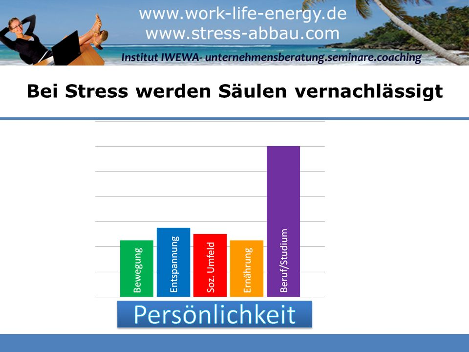 Bei Stress werden Säulen vernachlässigt