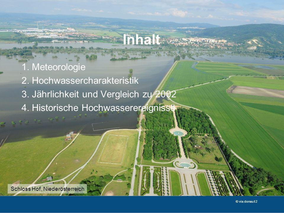 Inhalt 1. Meteorologie 2. Hochwassercharakteristik