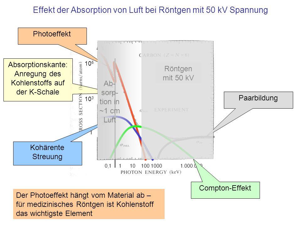 Effekt der Absorption von Luft bei Röntgen mit 50 kV Spannung