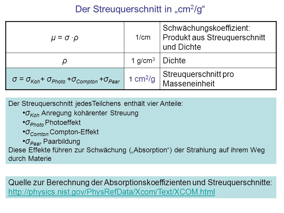 "Der Streuquerschnitt in ""cm2/g"