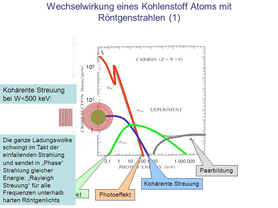 Wechselwirkung eines Kohlenstoff Atoms mit Röntgenstrahlen (1)