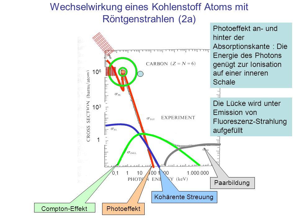 Wechselwirkung eines Kohlenstoff Atoms mit Röntgenstrahlen (2a)