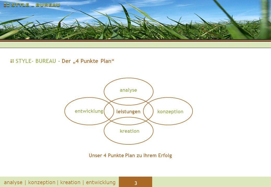 Unser 4 Punkte Plan zu Ihrem Erfolg