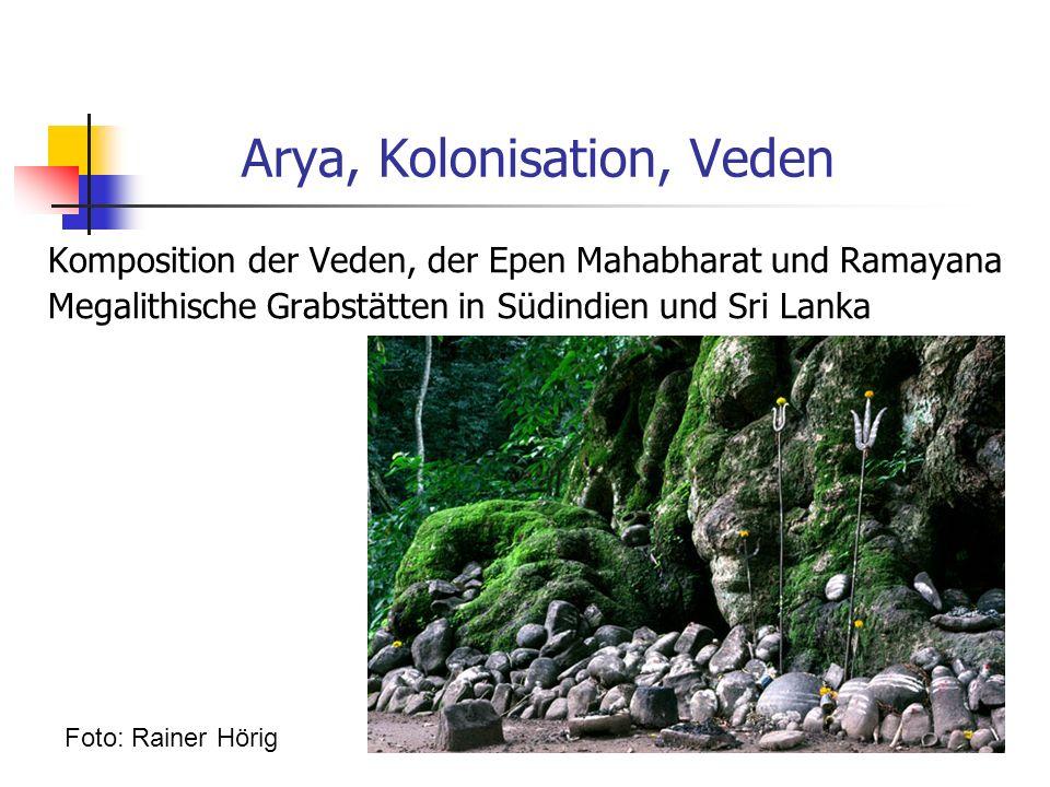 Arya, Kolonisation, Veden