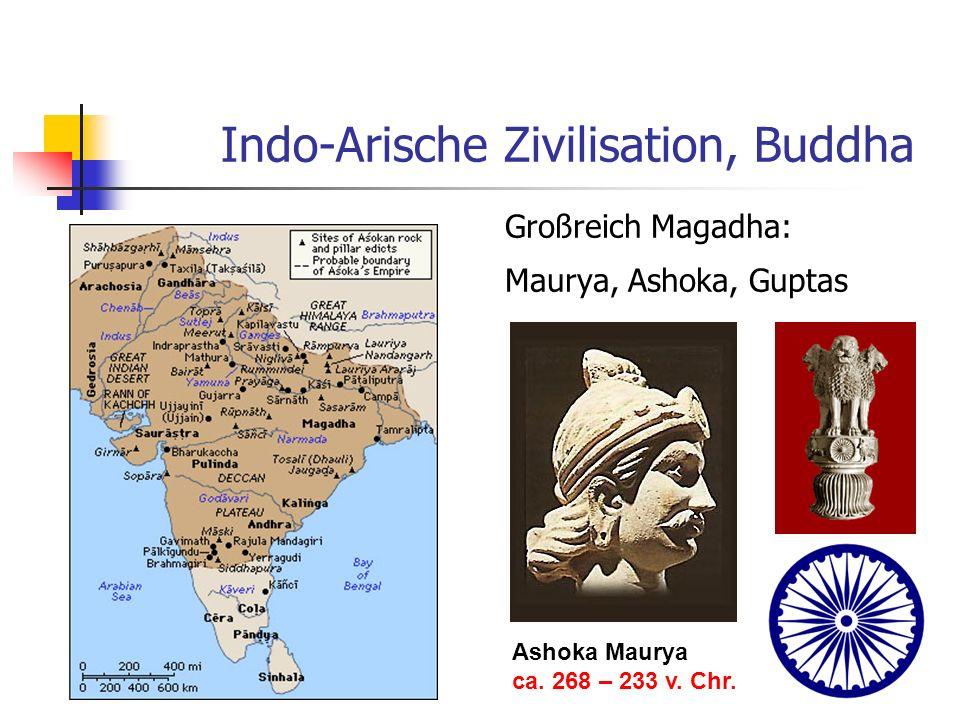 Indo-Arische Zivilisation, Buddha