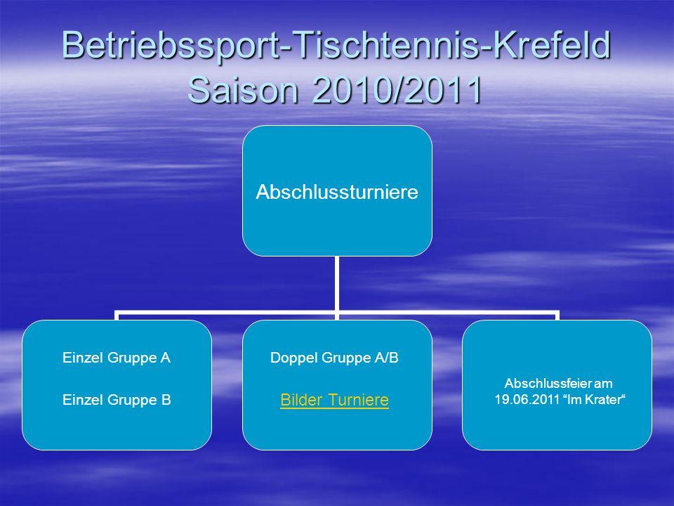 Betriebssport-Tischtennis-Krefeld Saison 2010/2011