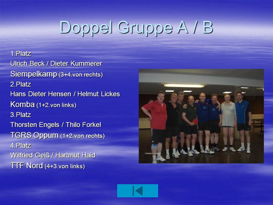 Doppel Gruppe A / B Siempelkamp (3+4.von rechts) Komba (1+2.von links)