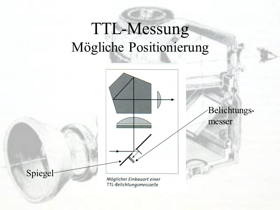 TTL-Messung Mögliche Positionierung