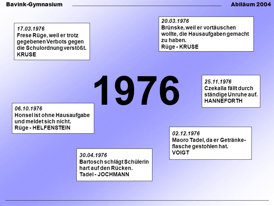 20.03.1976 Brünske, weil er vortäuschen wollte, die Hausaufgaben gemacht zu haben. Rüge - KRUSE. 17.03.1976.