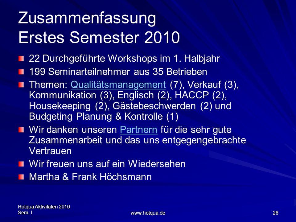 Zusammenfassung Erstes Semester 2010