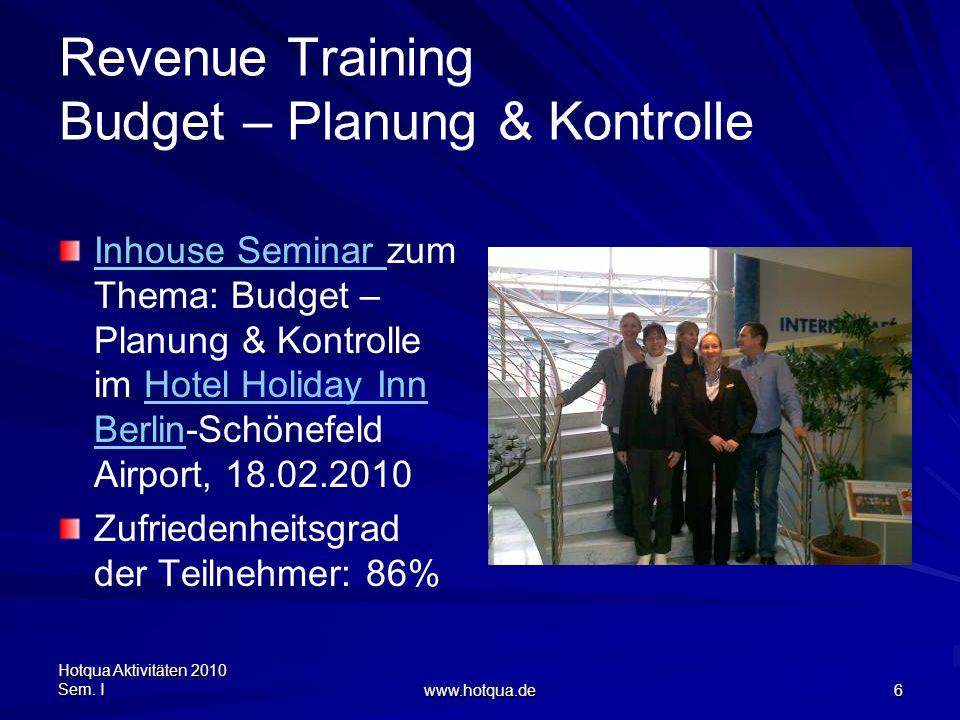 Revenue Training Budget – Planung & Kontrolle