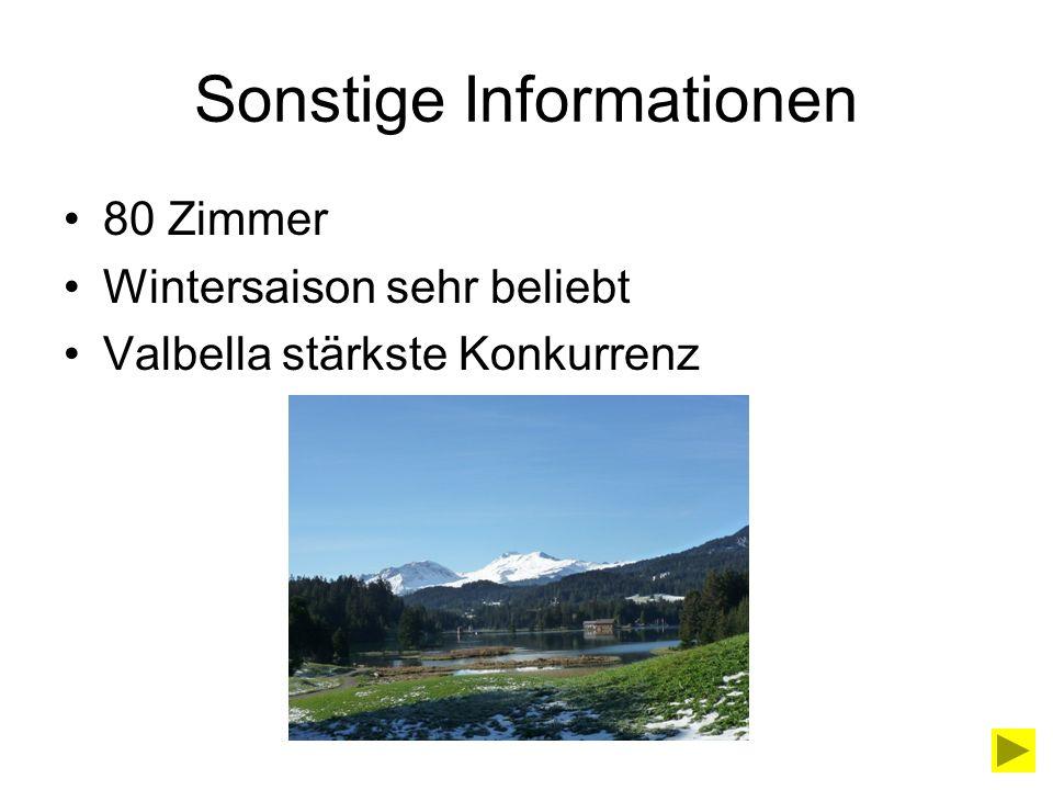 Sonstige Informationen