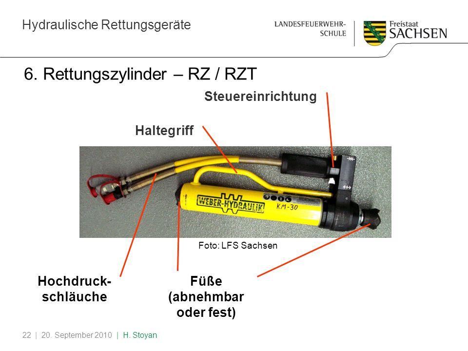 6. Rettungszylinder – RZ / RZT