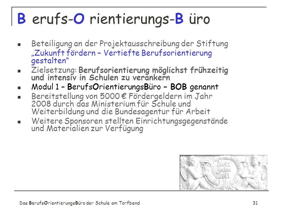 B erufs-O rientierungs-B üro