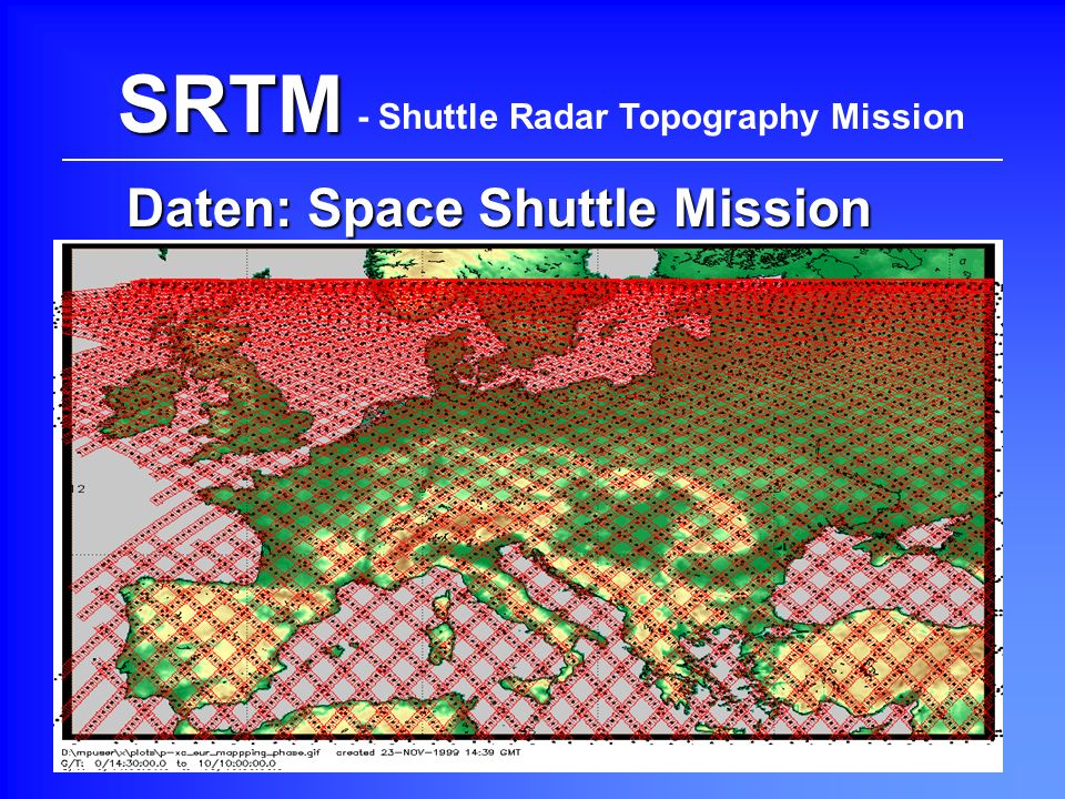 Daten: Space Shuttle Mission