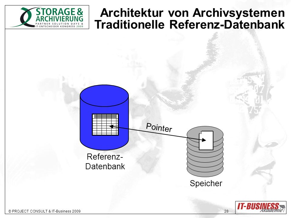 Architektur von Archivsystemen Traditionelle Referenz-Datenbank
