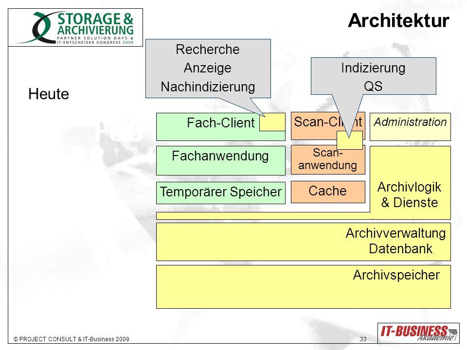 Architektur Heute Recherche Anzeige Nachindizierung Indizierung QS