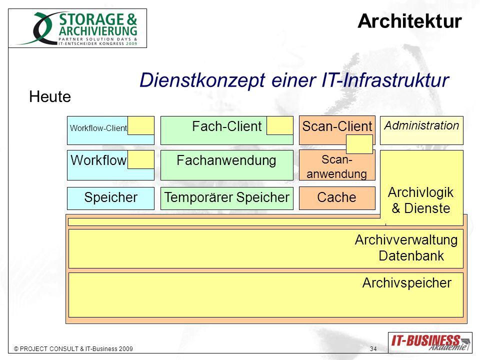 Dienstkonzept einer IT-Infrastruktur