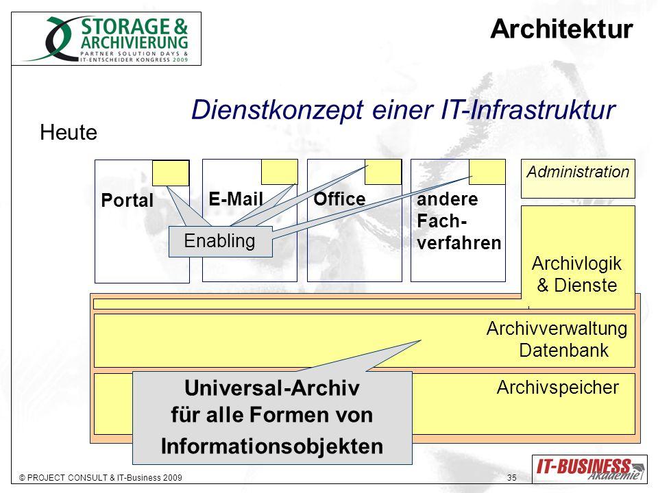 Universal-Archiv für alle Formen von Informationsobjekten