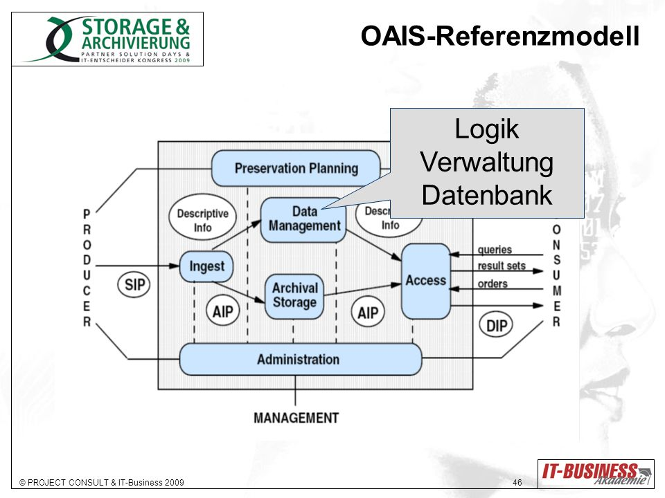 Logik Verwaltung Datenbank