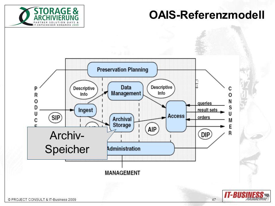 OAIS-Referenzmodell Archiv- Speicher