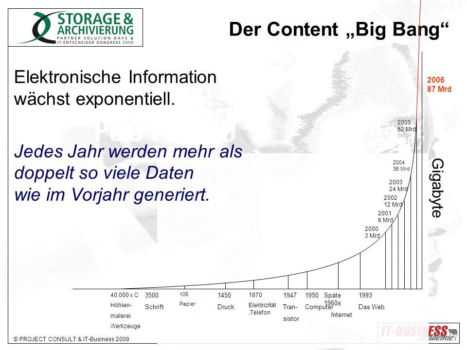 """Der Content """"Big Bang Elektronische Information wächst exponentiell."""