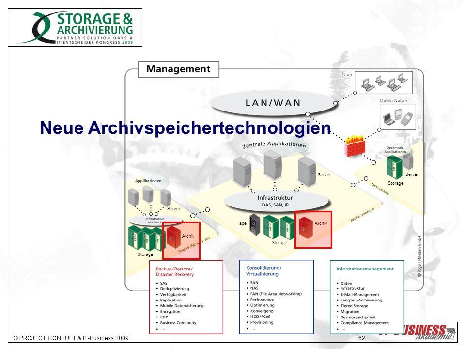 Neue Archivspeichertechnologien