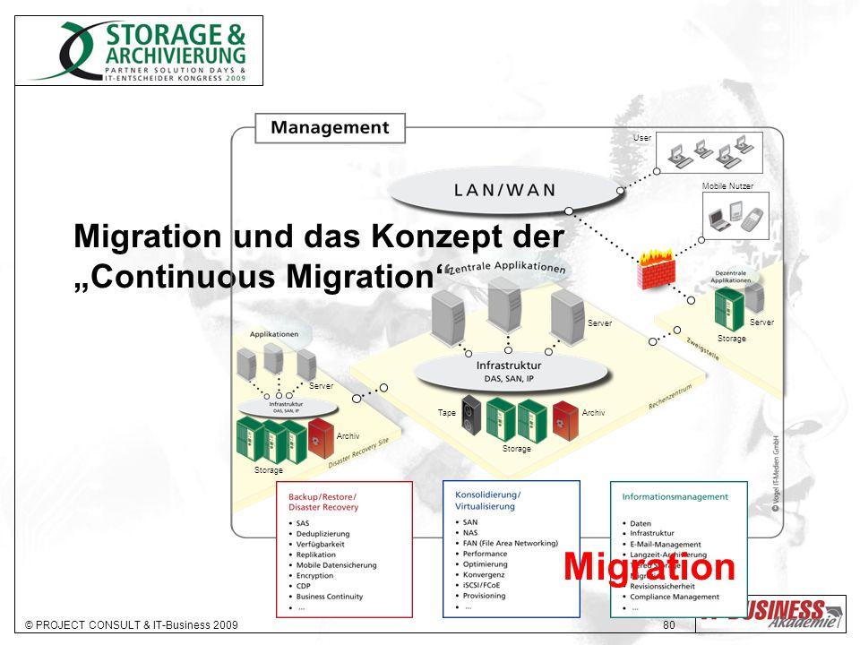 "Migration Migration und das Konzept der ""Continuous Migration 80 User"