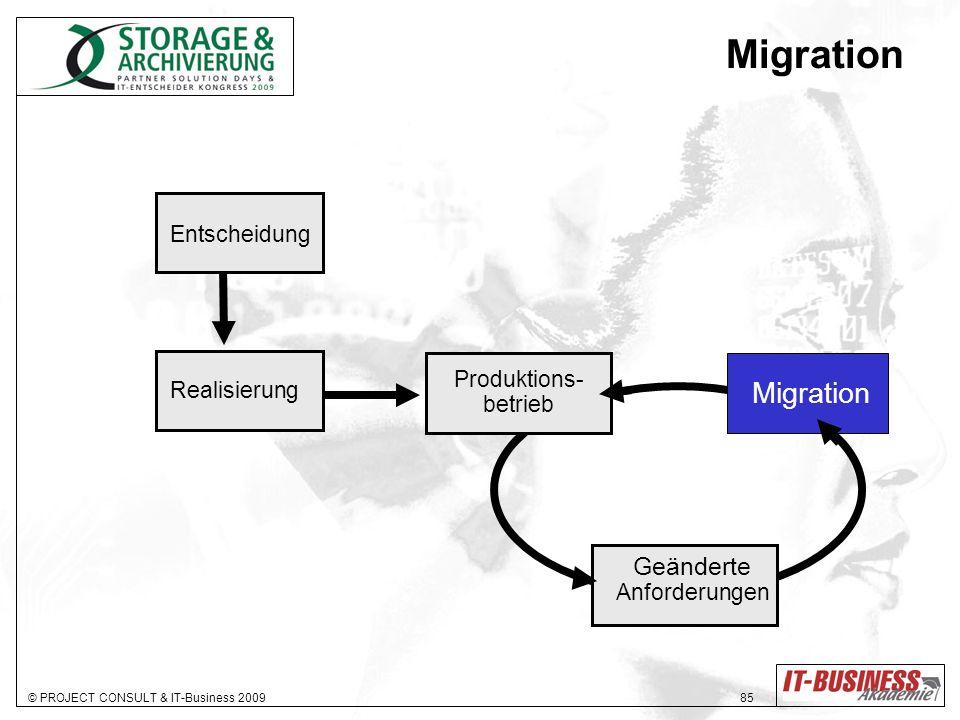 Migration Migration Geänderte Entscheidung Produktions- Realisierung