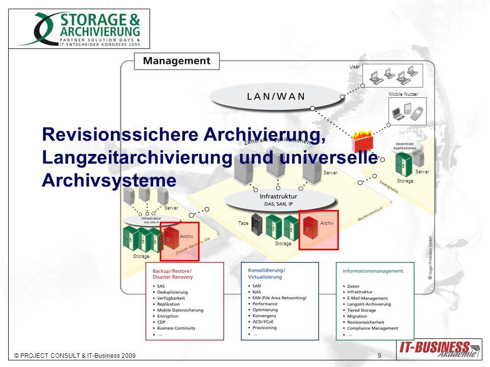 Storage Archiv. Tape. Server. User. Mobile Nutzer. Revisionssichere Archivierung, Langzeitarchivierung und universelle Archivsysteme.