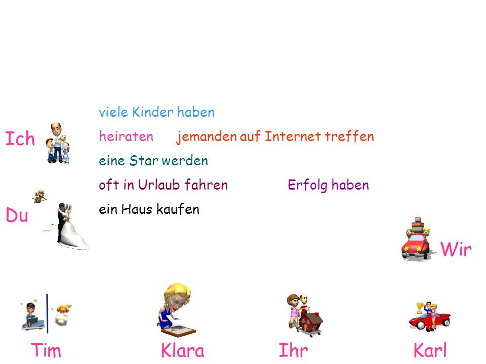 Ich Du Wir Tim Klara Ihr Karl viele Kinder haben