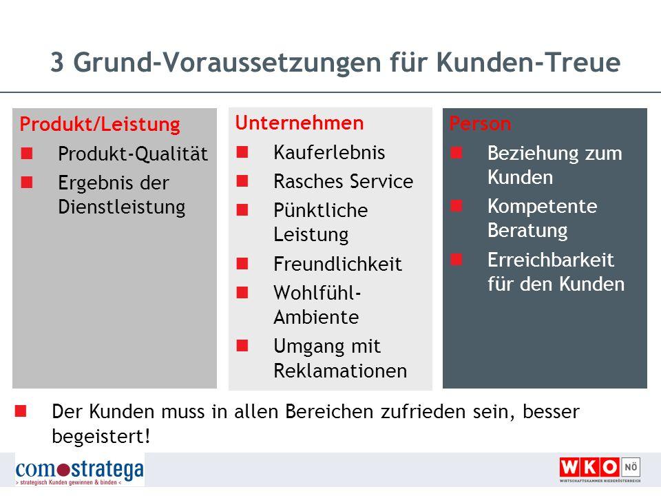 3 Grund-Voraussetzungen für Kunden-Treue