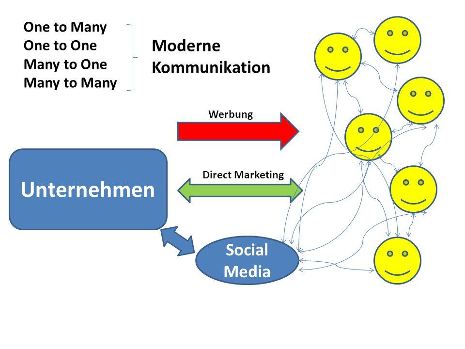 Unternehmen Moderne Kommunikation Social Media One to Many One to One