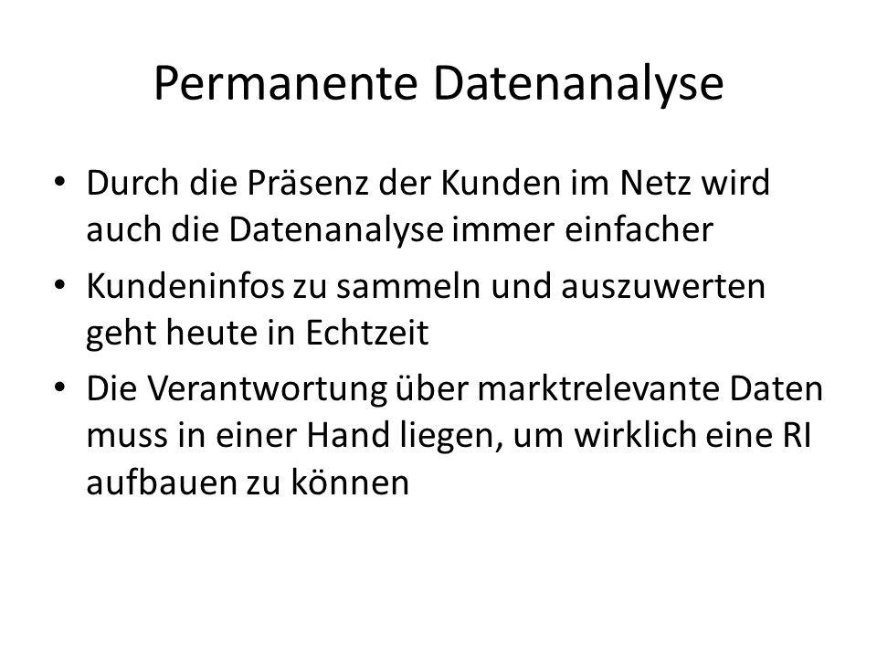 Permanente Datenanalyse