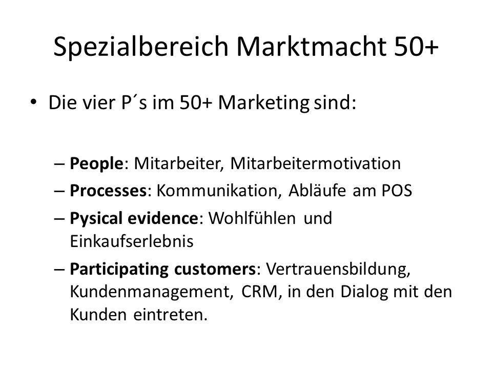 Spezialbereich Marktmacht 50+