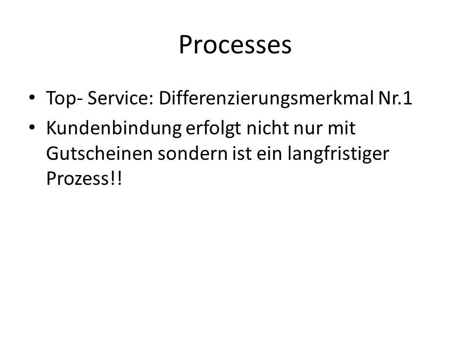 Processes Top- Service: Differenzierungsmerkmal Nr.1