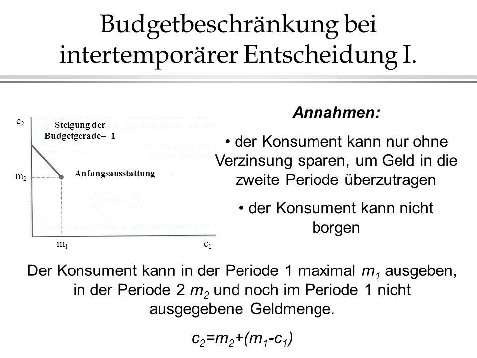 Budgetbeschränkung bei intertemporärer Entscheidung I.