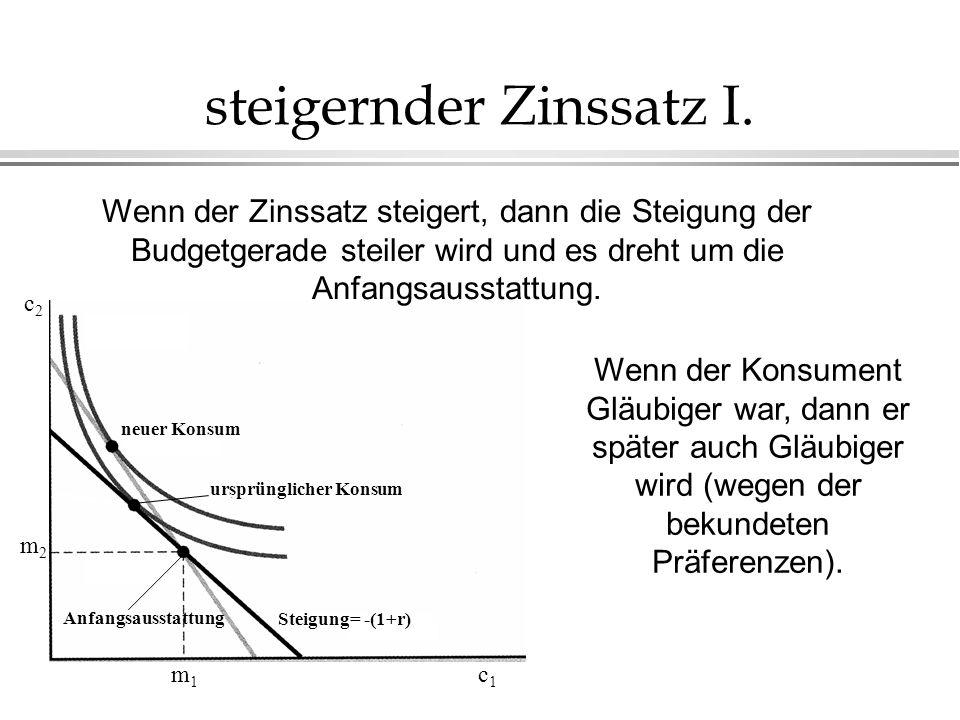 steigernder Zinssatz I.
