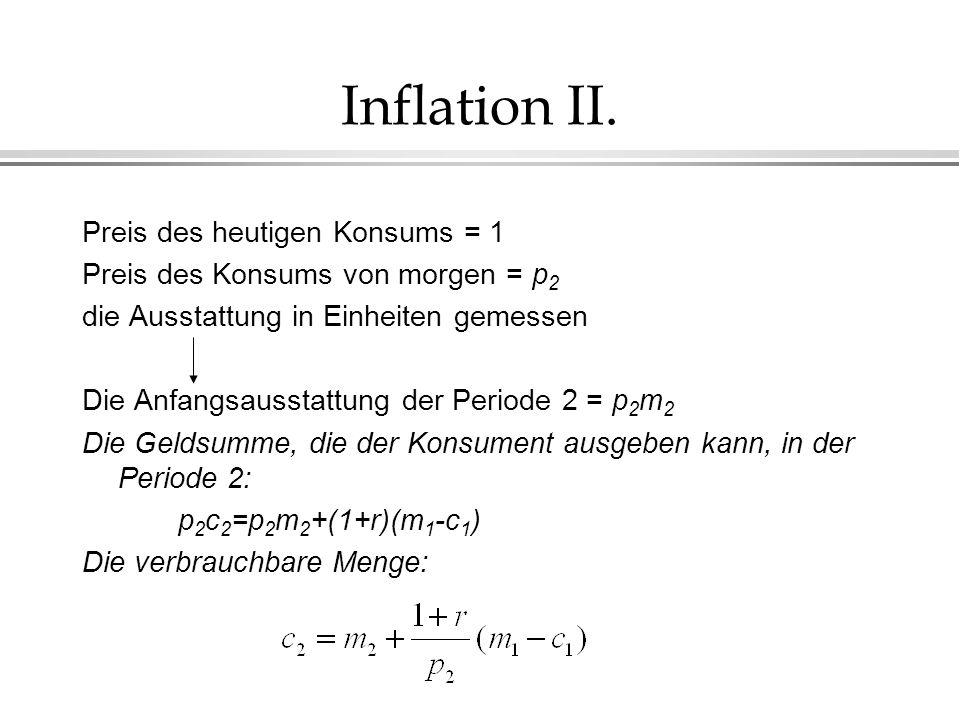Inflation II. Preis des heutigen Konsums = 1