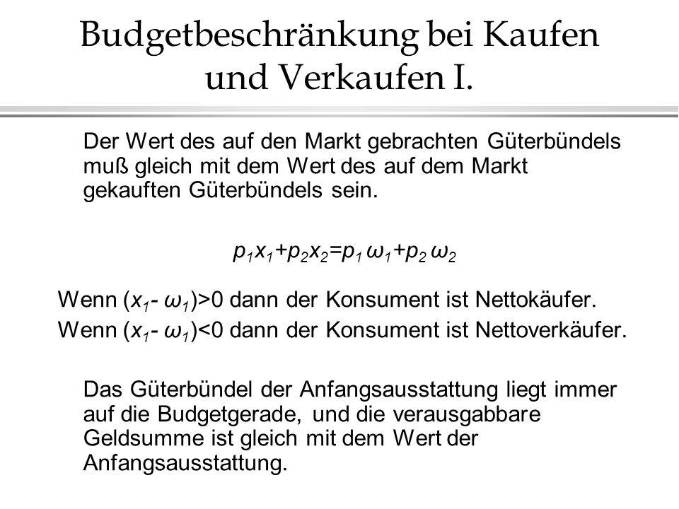 Budgetbeschränkung bei Kaufen und Verkaufen I.