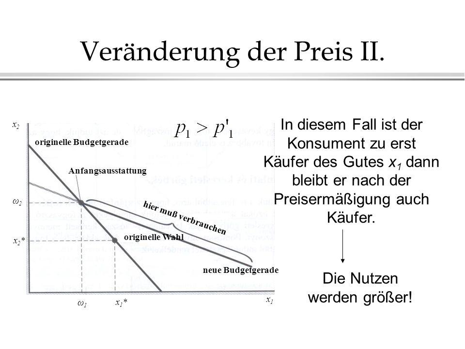 Veränderung der Preis II.