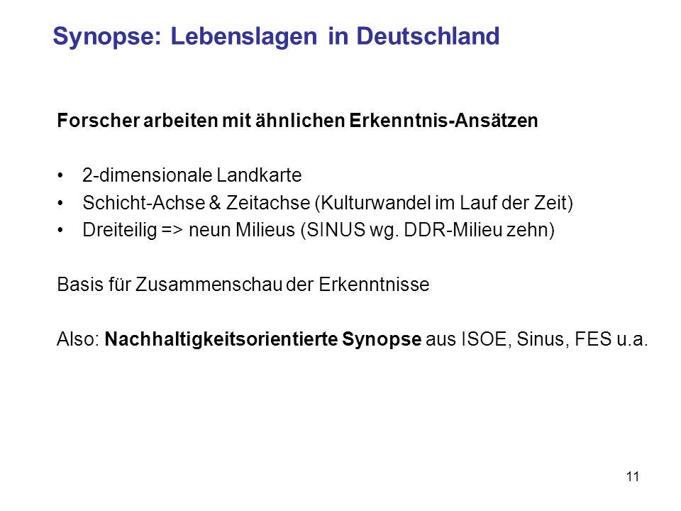 Synopse: Lebenslagen in Deutschland