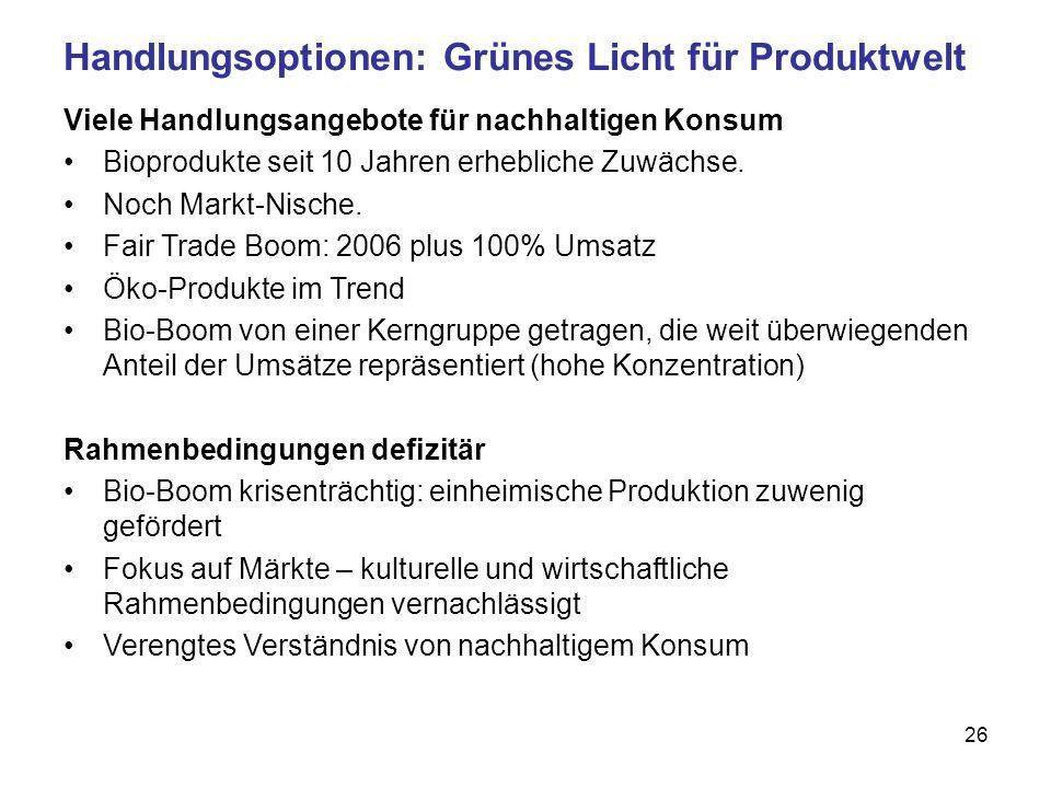 Handlungsoptionen: Grünes Licht für Produktwelt