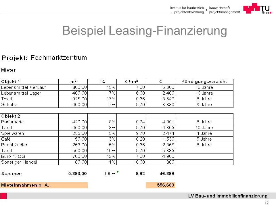 Beispiel Leasing-Finanzierung