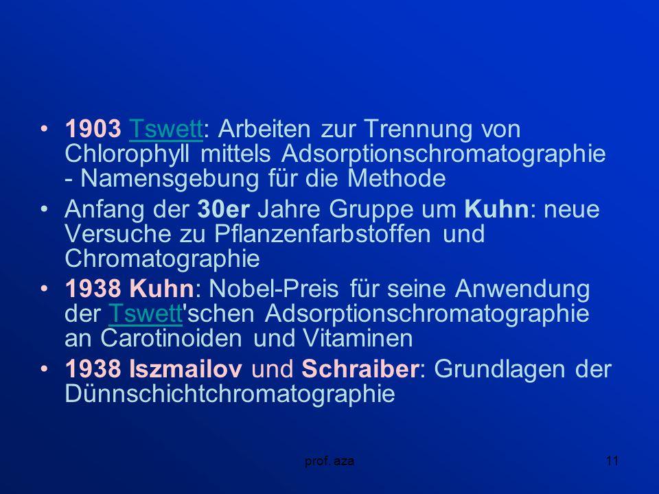 1903 Tswett: Arbeiten zur Trennung von Chlorophyll mittels Adsorptionschromatographie - Namensgebung für die Methode