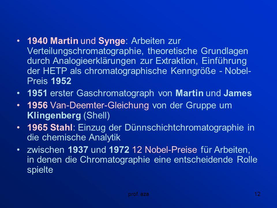 1951 erster Gaschromatograph von Martin und James
