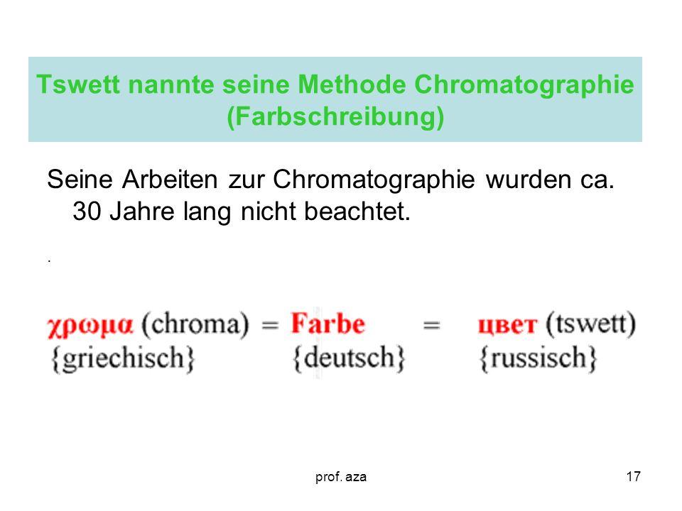 Tswett nannte seine Methode Chromatographie (Farbschreibung)
